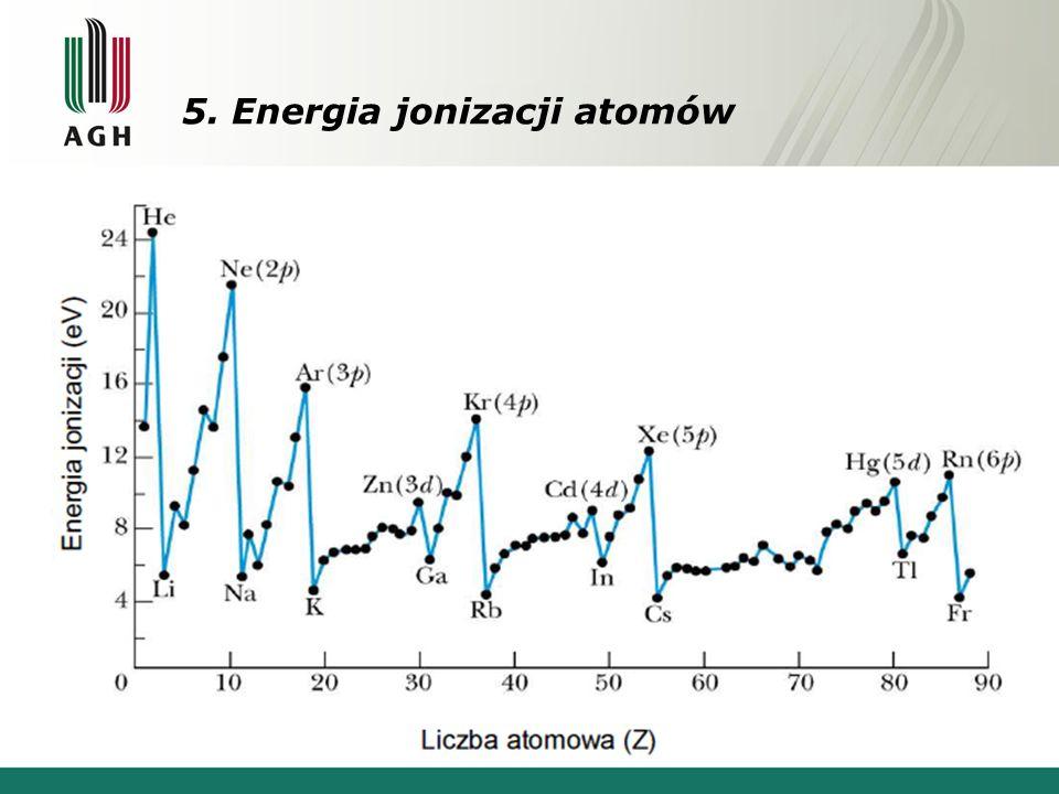 5. Energia jonizacji atomów 12 Dla atomu wodoru: W atomie He + (wodoropodobnym): Czynnik Z 2 jest związany z różnicą ładunku jądra W atomie helu: Czyn