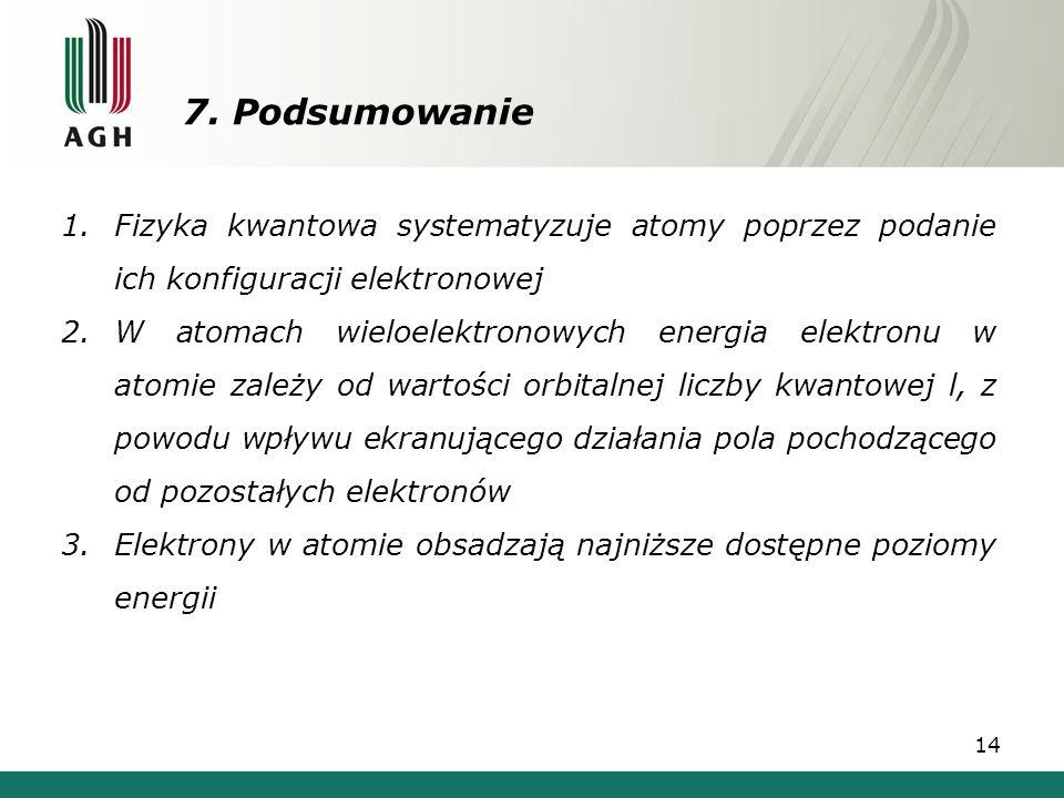 7. Podsumowanie 14 1.Fizyka kwantowa systematyzuje atomy poprzez podanie ich konfiguracji elektronowej 2.W atomach wieloelektronowych energia elektron