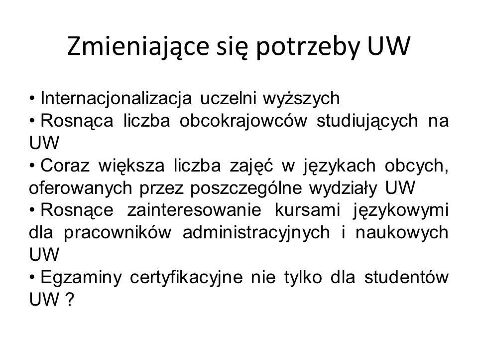 Zmieniające się potrzeby UW Internacjonalizacja uczelni wyższych Rosnąca liczba obcokrajowców studiujących na UW Coraz większa liczba zajęć w językach
