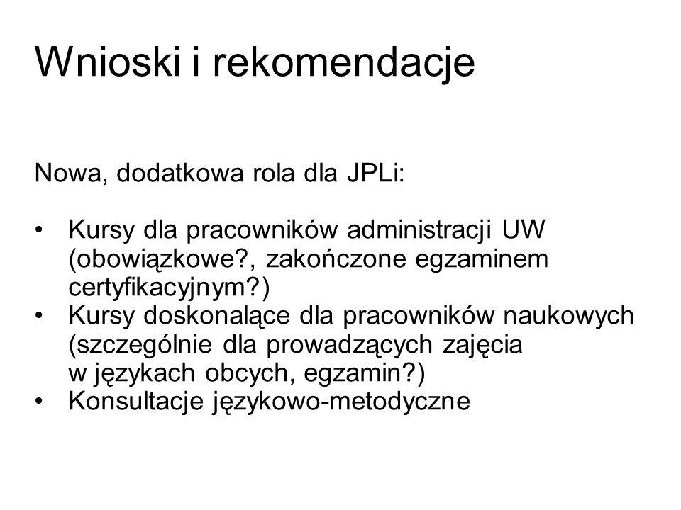 Wnioski i rekomendacje Nowa, dodatkowa rola dla JPLi: Kursy dla pracowników administracji UW (obowiązkowe?, zakończone egzaminem certyfikacyjnym?) Kur