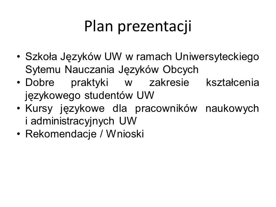 Plan prezentacji Szkoła Języków UW w ramach Uniwersyteckiego Sytemu Nauczania Języków Obcych Dobre praktyki w zakresie kształcenia językowego studentó