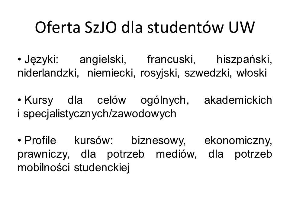 Oferta SzJO dla studentów UW Języki: angielski, francuski, hiszpański, niderlandzki, niemiecki, rosyjski, szwedzki, włoski Kursy dla celów ogólnych, a