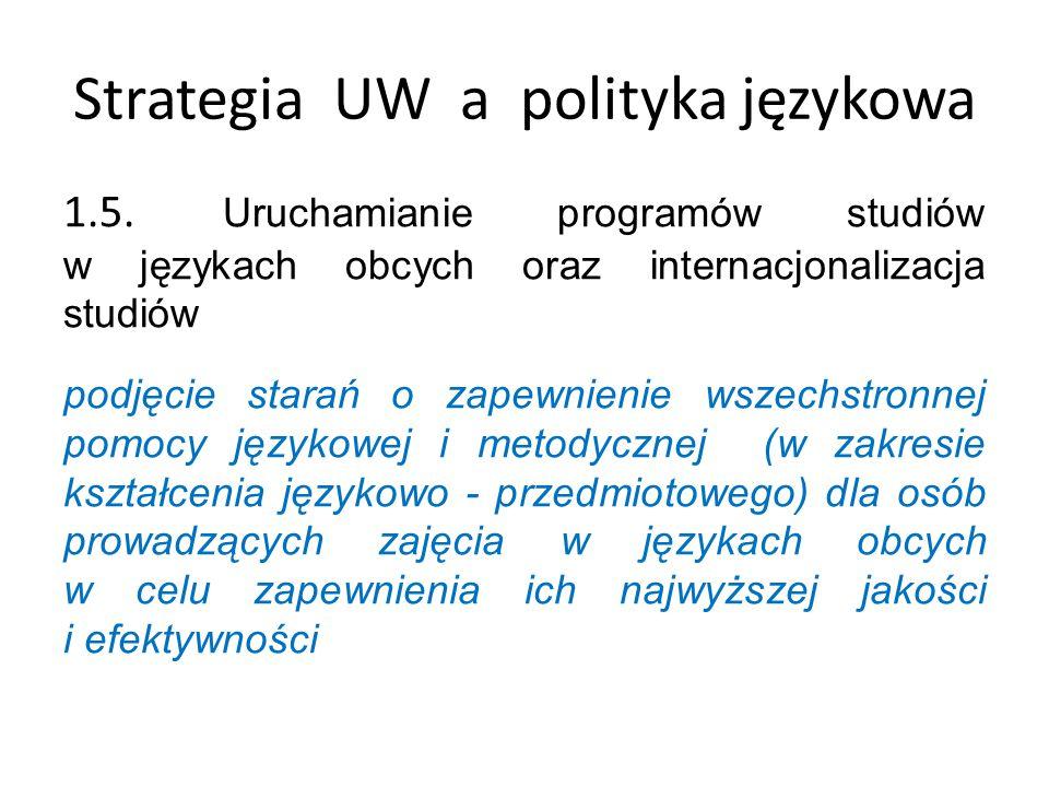 Strategia UW a polityka językowa 1.5. Uruchamianie programów studiów w językach obcych oraz internacjonalizacja studiów podjęcie starań o zapewnienie