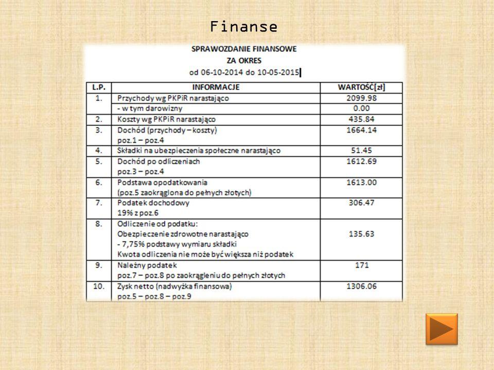Zyski pozafinansowe Poprzez pracę w miniprzedsiębiorstwie wzbogaciliśmy się o bardzo cenne wartości.