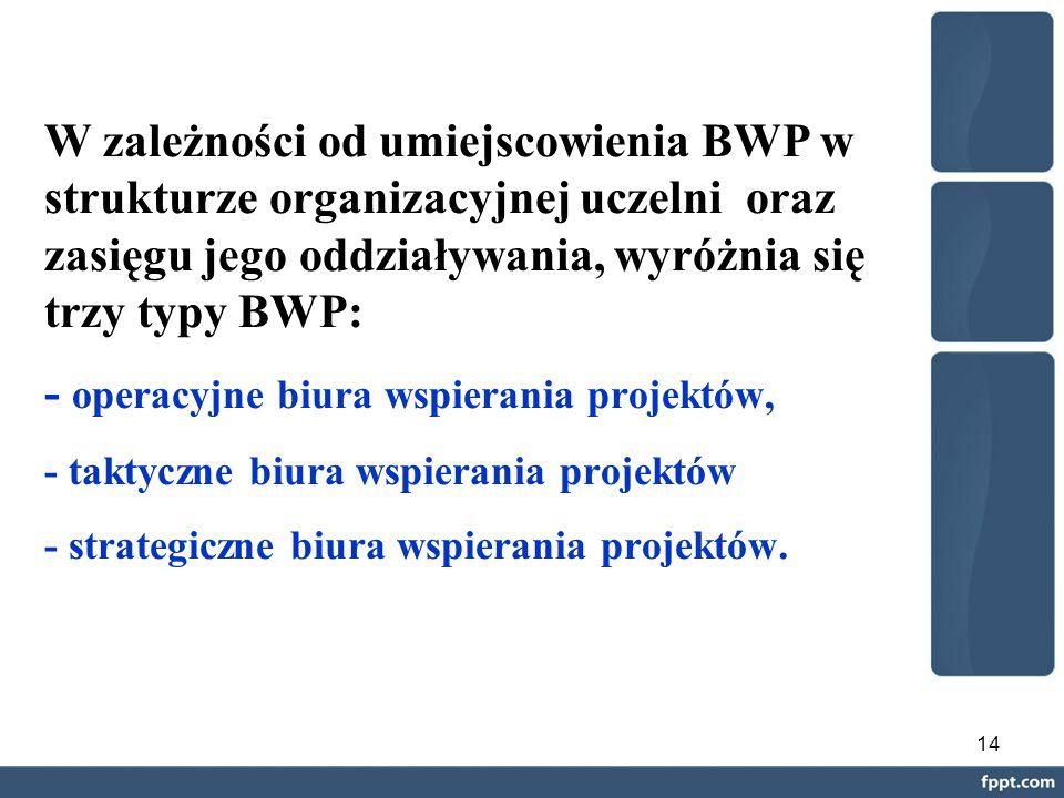 14 W zależności od umiejscowienia BWP w strukturze organizacyjnej uczelni oraz zasięgu jego oddziaływania, wyróżnia się trzy typy BWP: - operacyjne biura wspierania projektów, - taktyczne biura wspierania projektów - strategiczne biura wspierania projektów.