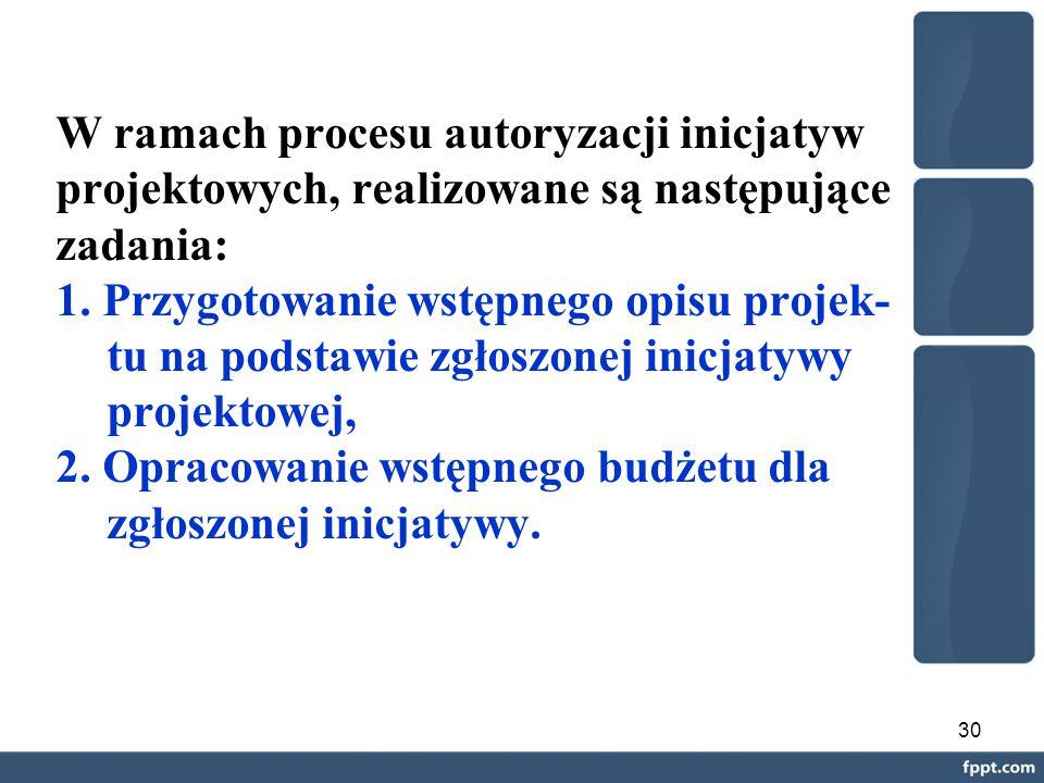 30 W ramach procesu autoryzacji inicjatyw projektowych, realizowane są następujące zadania: 1.