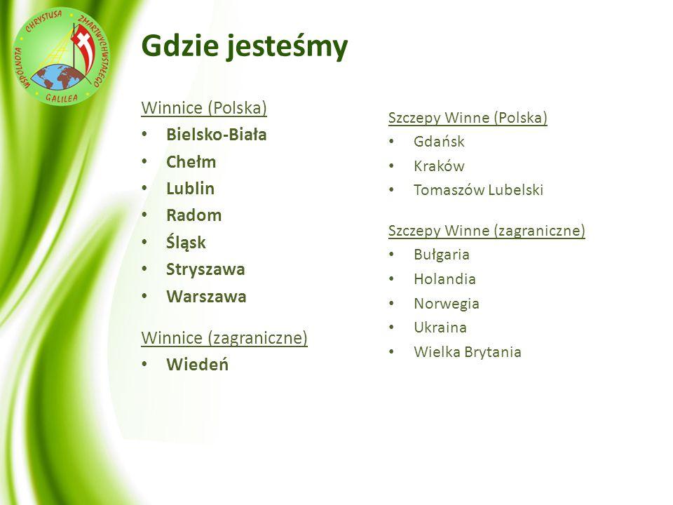 Gdzie jesteśmy Winnice (Polska) Bielsko-Biała Chełm Lublin Radom Śląsk Stryszawa Warszawa Winnice (zagraniczne) Wiedeń Szczepy Winne (Polska) Gdańsk K