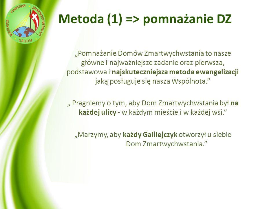 """Metoda (1) => pomnażanie DZ """"Pomnażanie Domów Zmartwychwstania to nasze główne i najważniejsze zadanie oraz pierwsza, podstawowa i najskuteczniejsza m"""