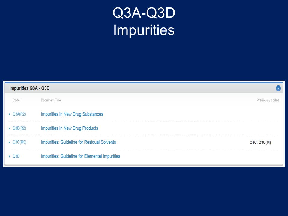 Q3A-Q3D Impurities