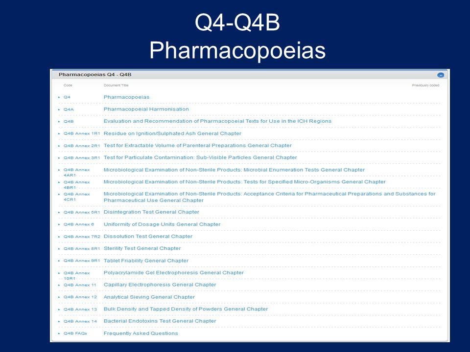 Q4-Q4B Pharmacopoeias