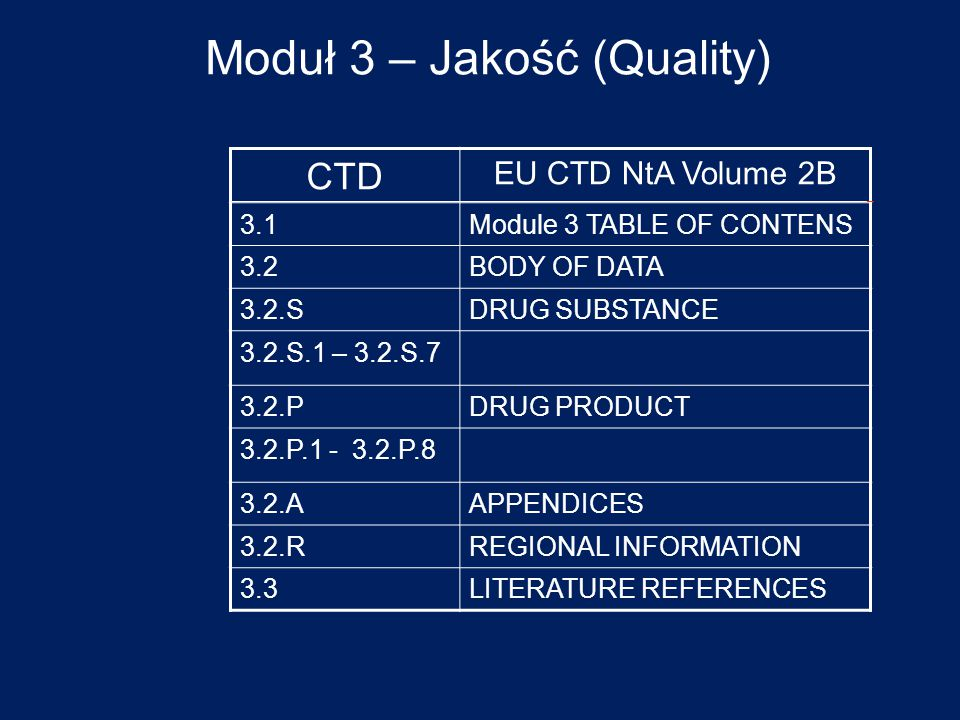 Moduł 3 – Jakość (Quality) CTD EU CTD NtA Volume 2B 3.1Module 3 TABLE OF CONTENS 3.2BODY OF DATA 3.2.SDRUG SUBSTANCE 3.2.S.1 – 3.2.S.7 3.2.PDRUG PRODUCT 3.2.P.1 - 3.2.P.8 3.2.AAPPENDICES 3.2.RREGIONAL INFORMATION 3.3LITERATURE REFERENCES