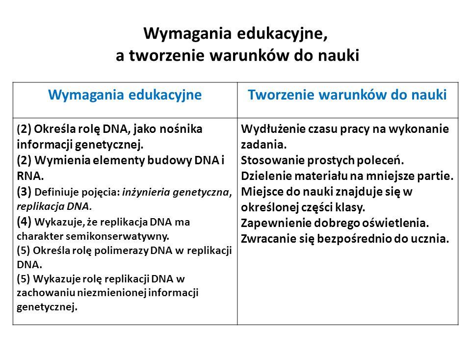 Wymagania edukacyjne, a tworzenie warunków do nauki Wymagania edukacyjneTworzenie warunków do nauki ( 2) Określa rolę DNA, jako nośnika informacji gen