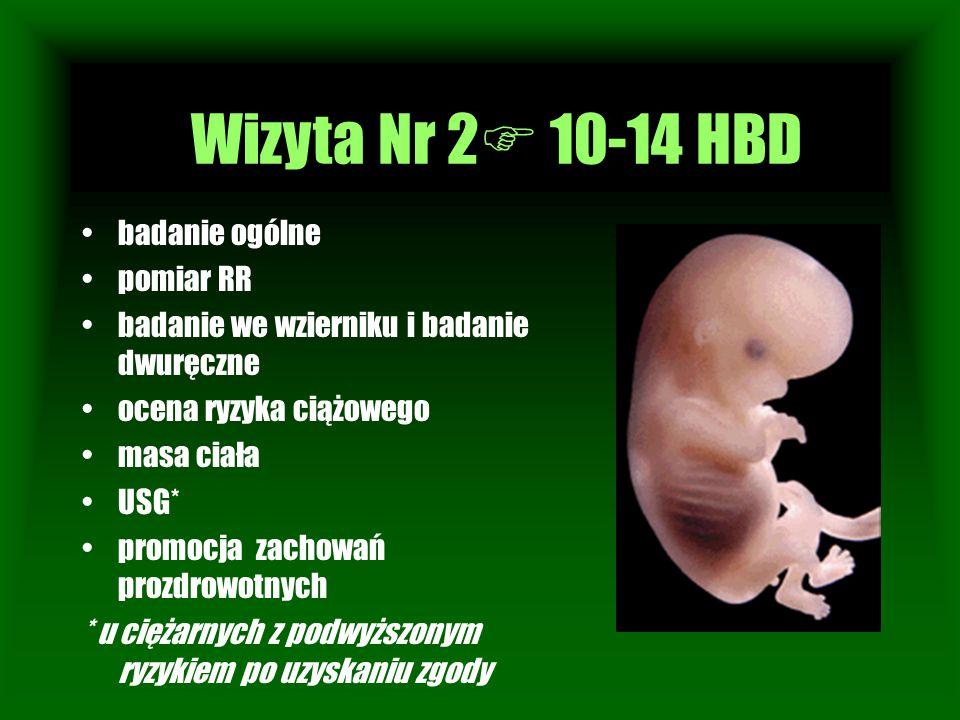 Wizyta Nr 1 badanie ogólne pomiar RR badanie we wzierniku i badanie dwuręczne ocena ryzyka ciążowego masa ciała USG* promocja zachowań prozdrowotnych