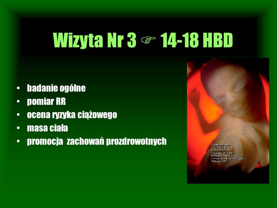 Wizyta Nr 1 badanie ogólne pomiar RR ocena ryzyka ciążowego masa ciała promocja zachowań prozdrowotnych Wizyta Nr 3  14-18 HBD