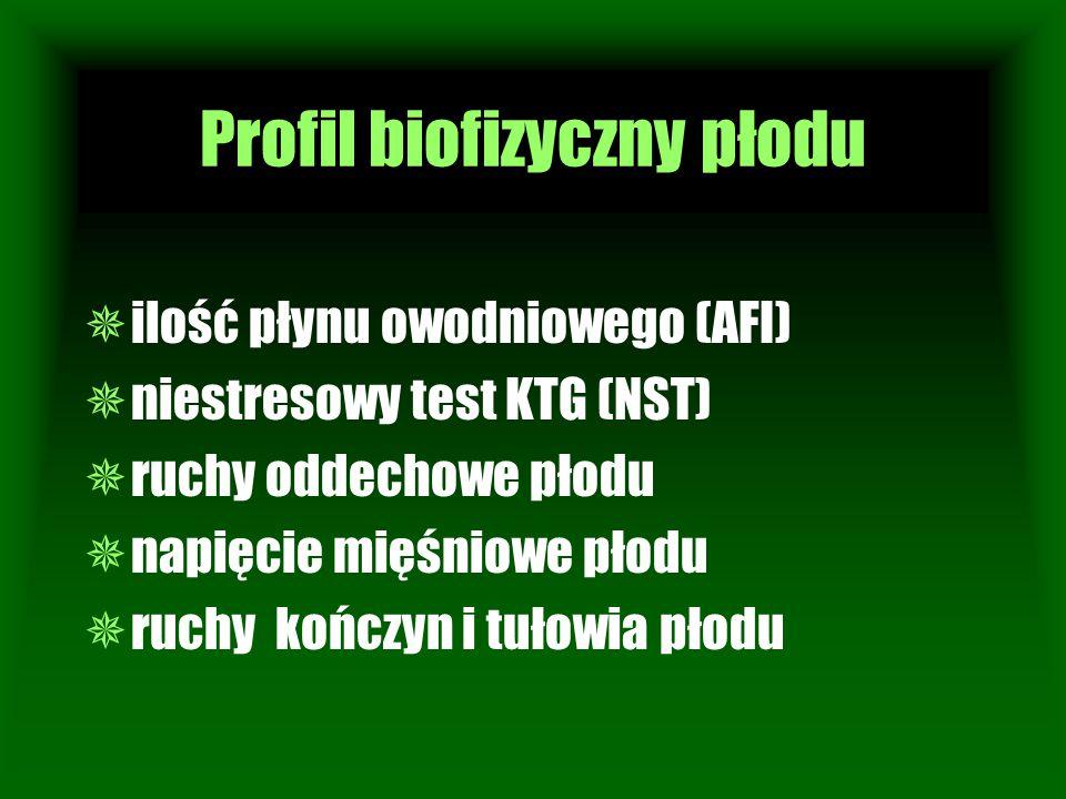 Profil biofizyczny płodu  ilość płynu owodniowego (AFI)  niestresowy test KTG (NST)  ruchy oddechowe płodu  napięcie mięśniowe płodu  ruchy kończ