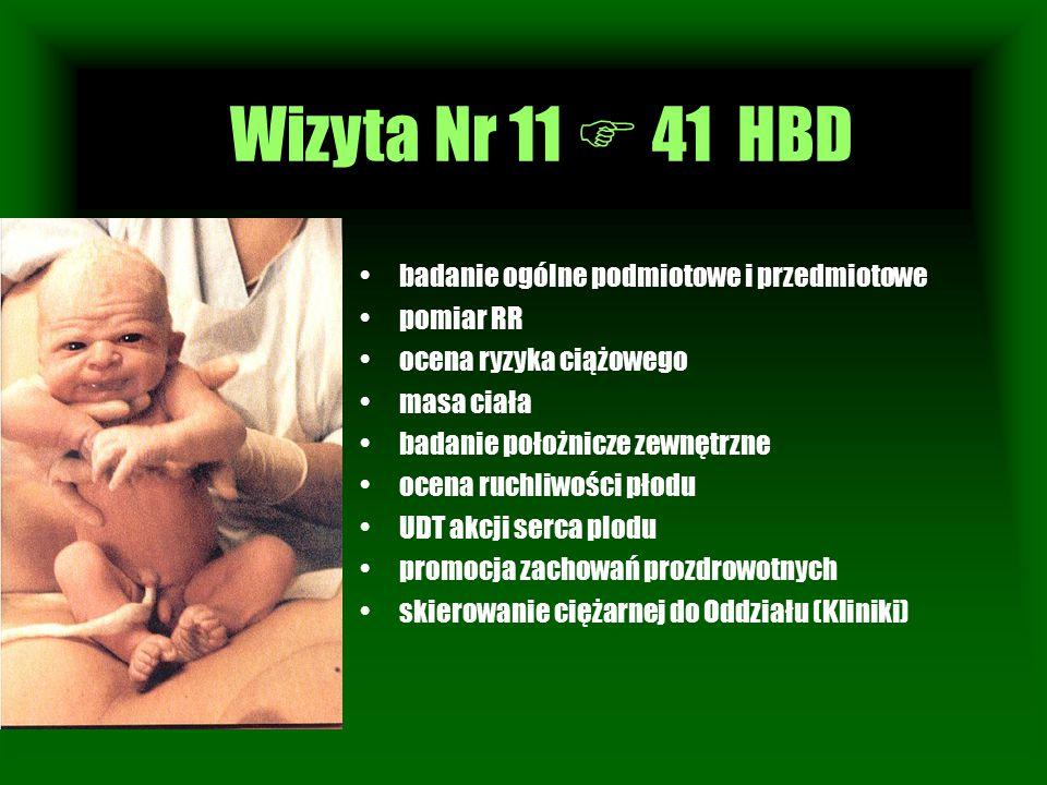 Wizyta Nr 1 badanie ogólne podmiotowe i przedmiotowe pomiar RR ocena ryzyka ciążowego masa ciała badanie położnicze zewnętrzne ocena ruchliwości płodu