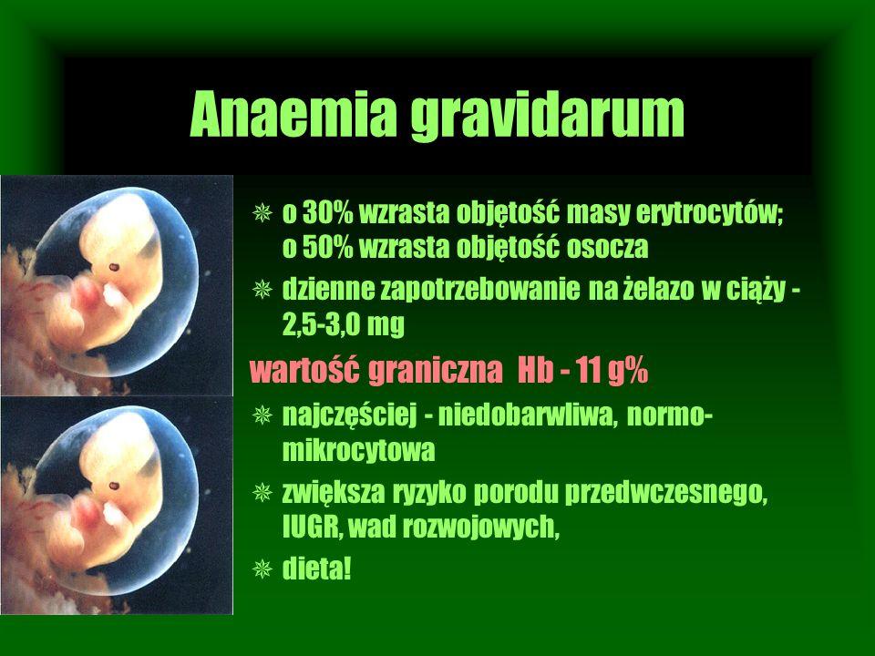 Anaemia gravidarum  o 30% wzrasta objętość masy erytrocytów; o 50% wzrasta objętość osocza  dzienne zapotrzebowanie na żelazo w ciąży - 2,5-3,0 mg w