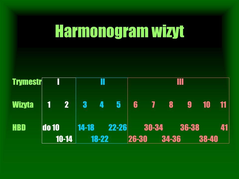Harmonogram wizyt Trymestr I II III Wizyta 1 2 3 4 5 6 7 8 9 10 11 HBD do 10 14-18 22-26 30-34 36-38 41 10-14 18-22 26-30 34-36 38-40
