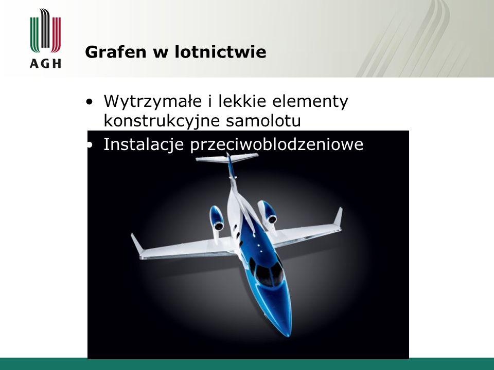 Grafen w lotnictwie Wytrzymałe i lekkie elementy konstrukcyjne samolotu Instalacje przeciwoblodzeniowe