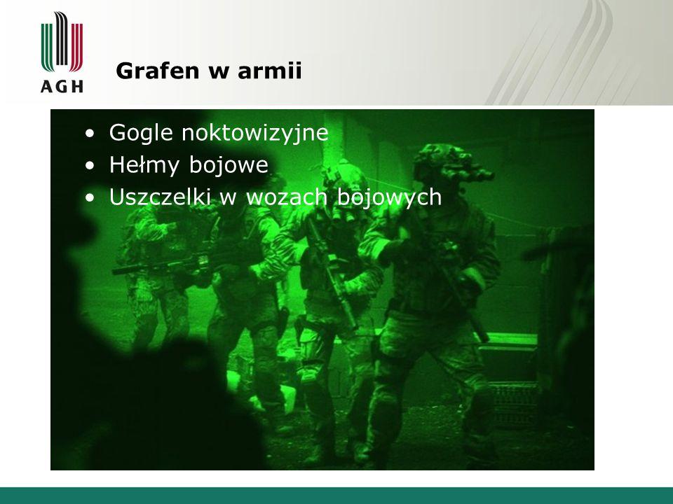 Grafen w armii Gogle noktowizyjne Hełmy bojowe Uszczelki w wozach bojowych