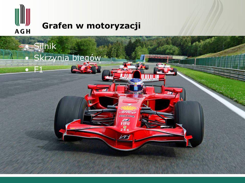 Grafen w motoryzacji Silnik Skrzynia biegów F1