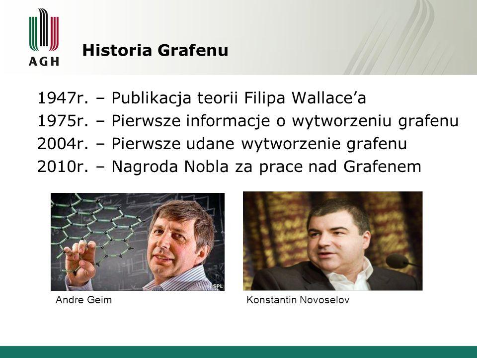 Historia Grafenu 1947r. – Publikacja teorii Filipa Wallace'a 1975r. – Pierwsze informacje o wytworzeniu grafenu 2004r. – Pierwsze udane wytworzenie gr