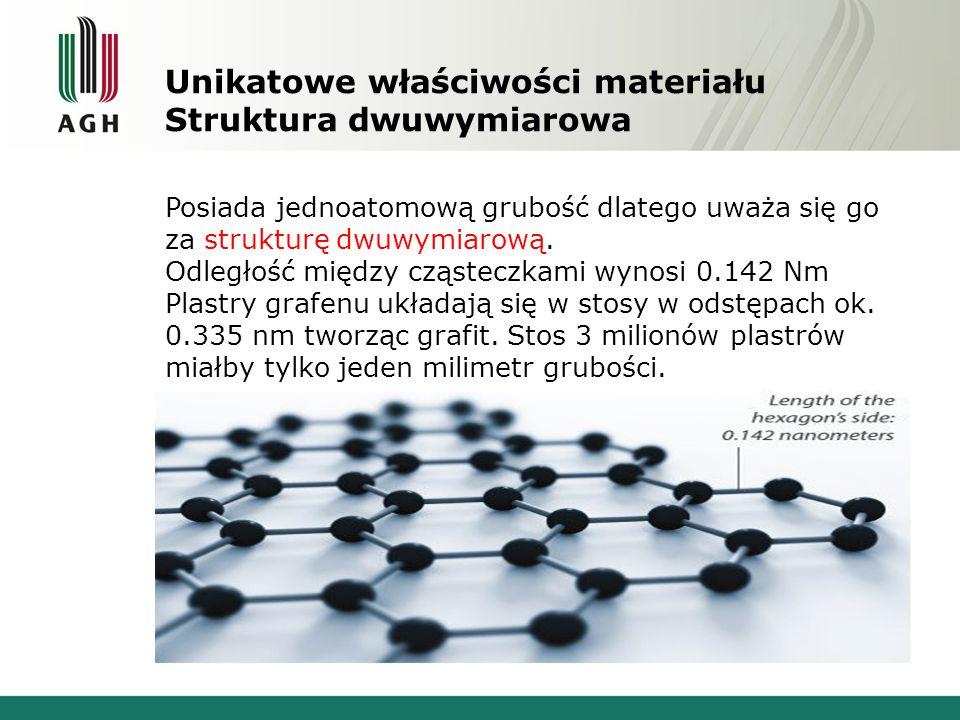 Unikatowe właściwości materiału Struktura dwuwymiarowa Posiada jednoatomową grubość dlatego uważa się go za strukturę dwuwymiarową. Odległość między c
