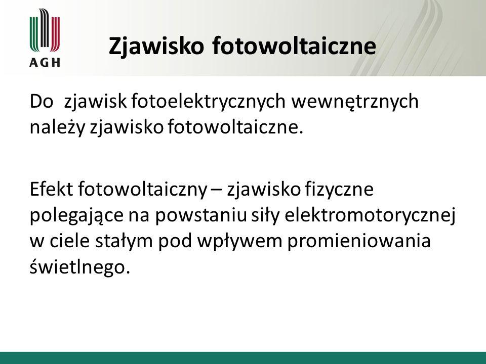 Do zjawisk fotoelektrycznych wewnętrznych należy zjawisko fotowoltaiczne. Efekt fotowoltaiczny – zjawisko fizyczne polegające na powstaniu siły elektr