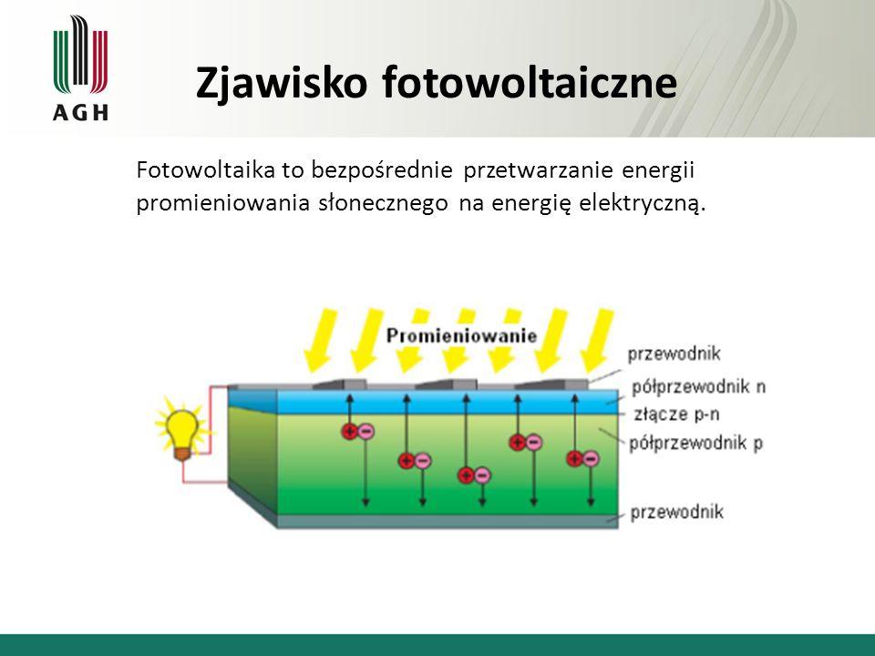 Fotowoltaika to bezpośrednie przetwarzanie energii promieniowania słonecznego na energię elektryczną.