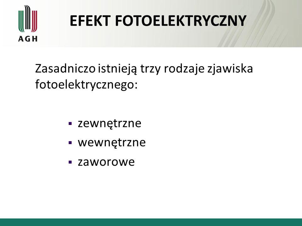 Zasadniczo istnieją trzy rodzaje zjawiska fotoelektrycznego:  zewnętrzne  wewnętrzne  zaworowe EFEKT FOTOELEKTRYCZNY