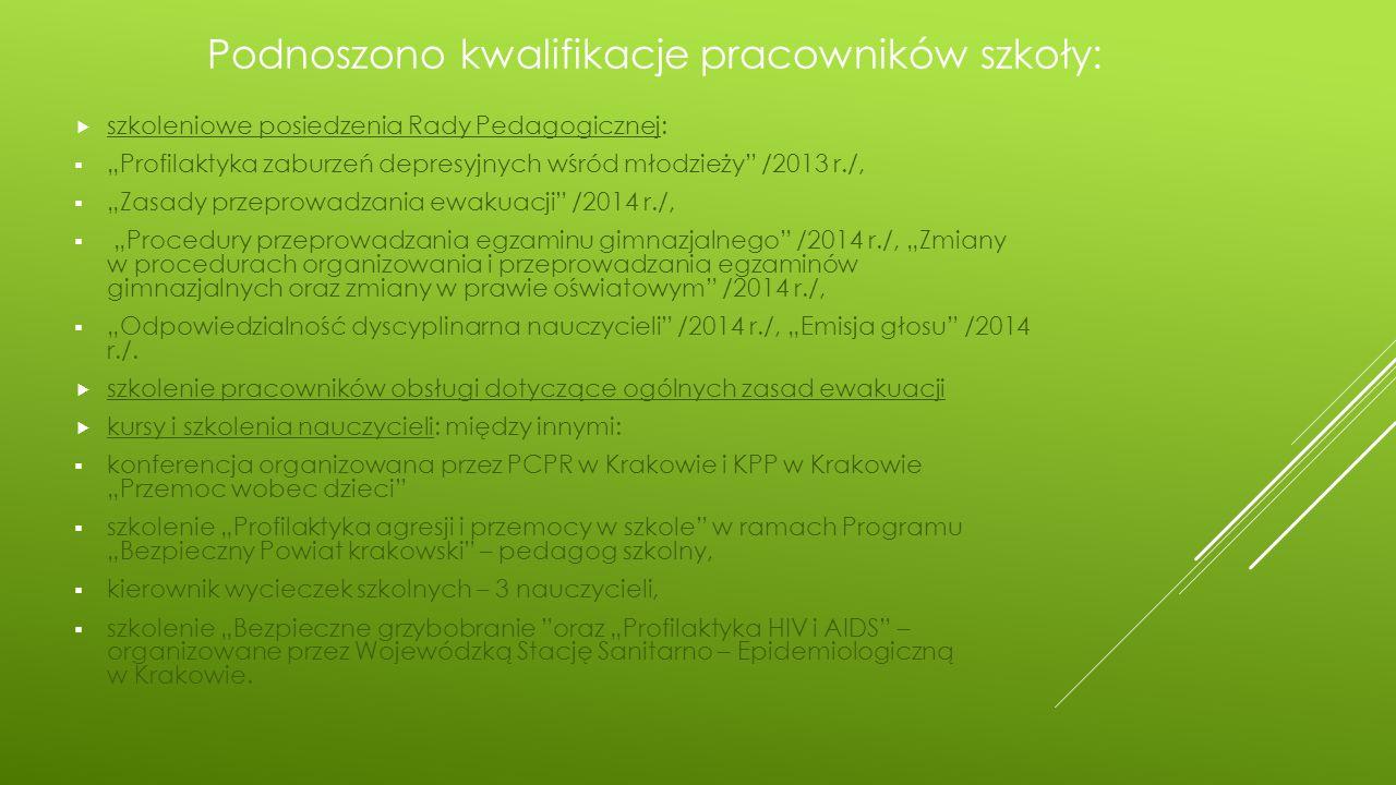 """ szkoleniowe posiedzenia Rady Pedagogicznej:  """"Profilaktyka zaburzeń depresyjnych wśród młodzieży"""" /2013 r./,  """"Zasady przeprowadzania ewakuacji"""" /"""