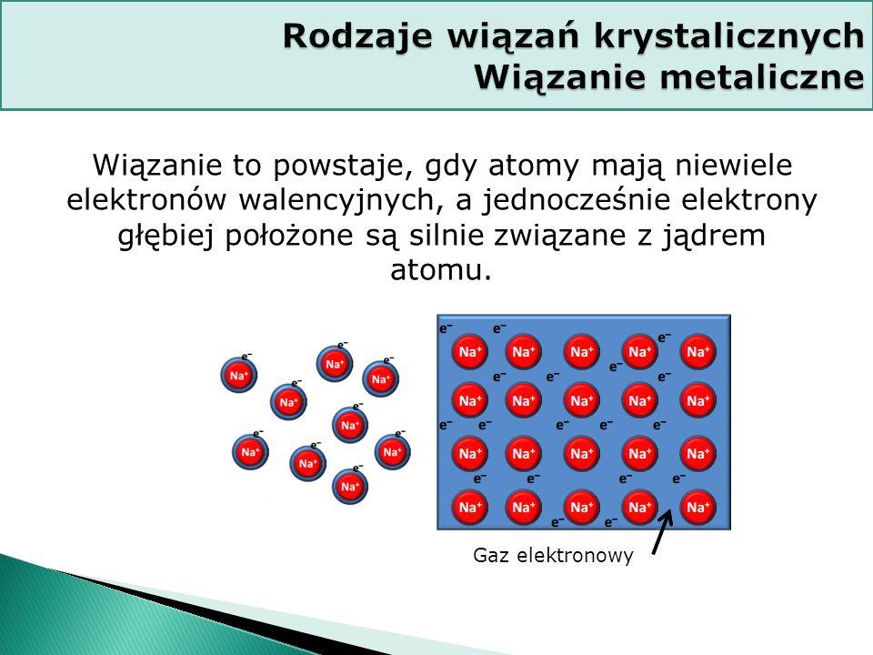 Wiązanie to powstaje, gdy atomy mają niewiele elektronów walencyjnych, a jednocześnie elektrony głębiej położone są silnie związane z jądrem atomu.