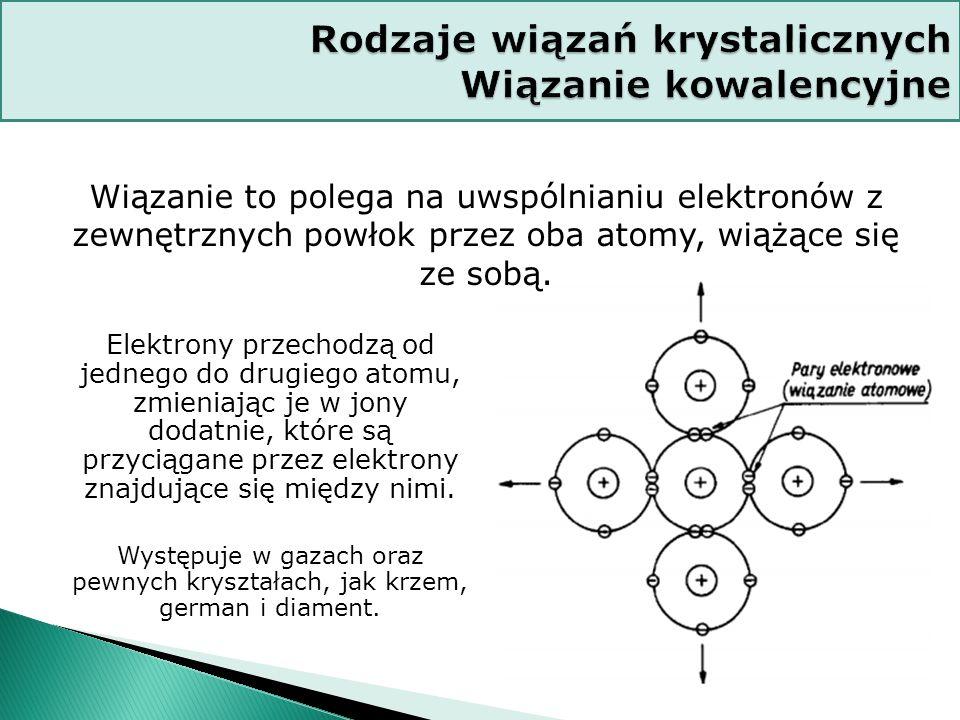 Elektrony przechodzą od jednego do drugiego atomu, zmieniając je w jony dodatnie, które są przyciągane przez elektrony znajdujące się między nimi.