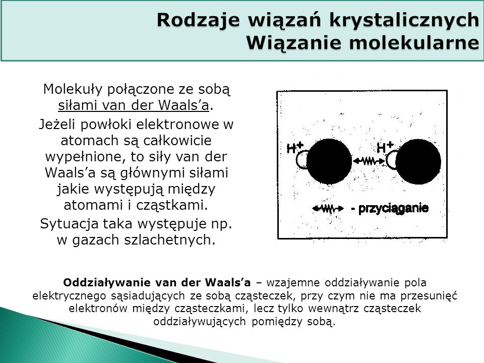 Molekuły połączone ze sobą siłami van der Waals'a.