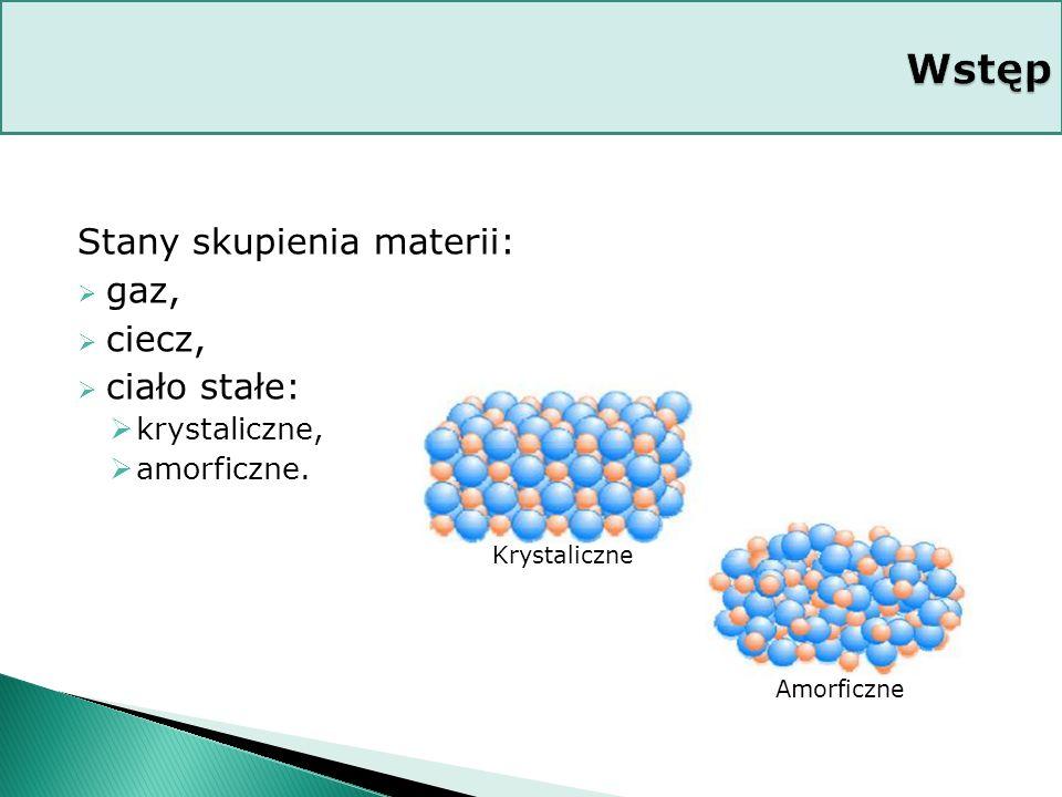 Stany skupienia materii:  gaz,  ciecz,  ciało stałe:  krystaliczne,  amorficzne.