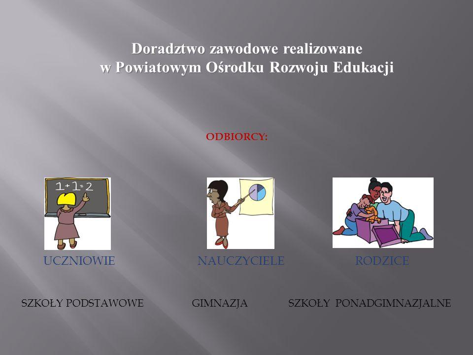 ODBIORCY: UCZNIOWIE NAUCZYCIELE RODZICE SZKOŁY PODSTAWOWE GIMNAZJA SZKOŁY PONADGIMNAZJALNE Doradztwo zawodowe realizowane w Powiatowym Ośrodku Rozwoju Edukacji