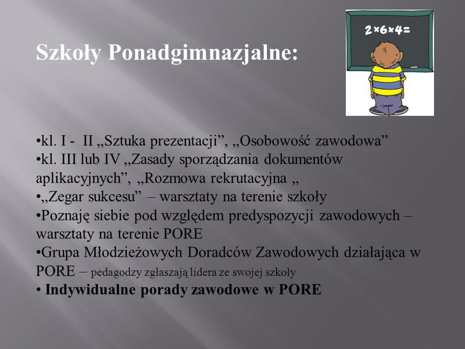 """Szkoły Ponadgimnazjalne: kl. I - II """"Sztuka prezentacji , """"Osobowość zawodowa kl."""