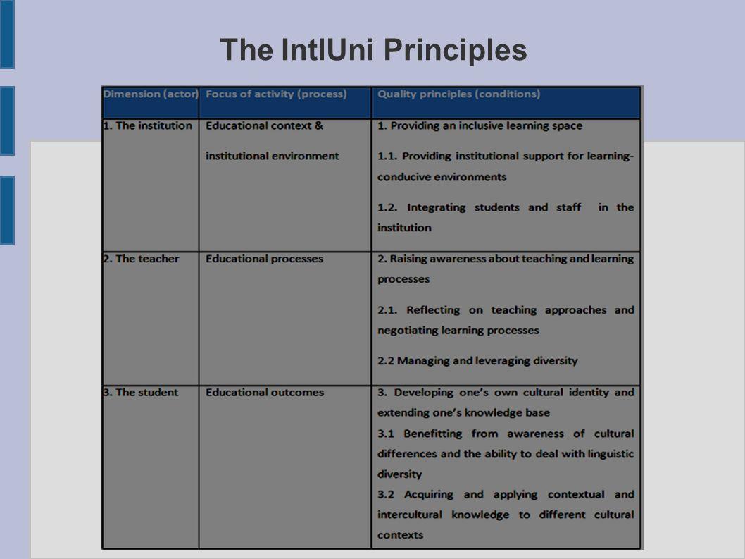 Instytucja Zasada 1.Zapewnianie włączającej przestrzeni nauki Zasada 1.1.