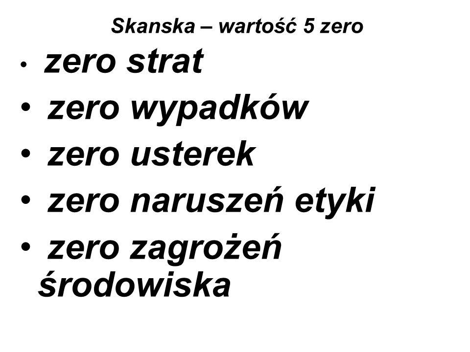 Skanska – wartość 5 zero zero strat zero wypadków zero usterek zero naruszeń etyki zero zagrożeń środowiska