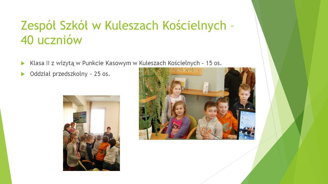 Zespół Szkół w Kuleszach Kościelnych – 40 uczniów  Klasa II z wizytą w Punkcie Kasowym w Kuleszach Kościelnych – 15 os.