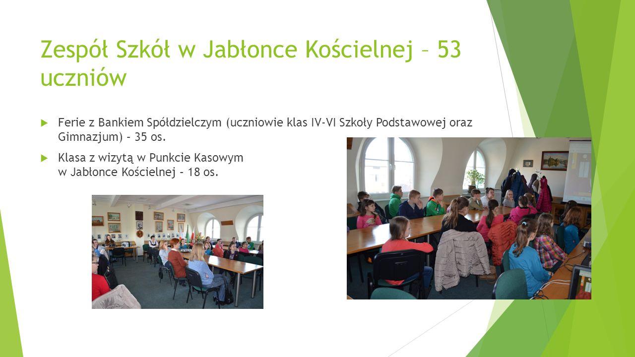 Zespół Szkół w Jabłonce Kościelnej – 53 uczniów  Ferie z Bankiem Spółdzielczym (uczniowie klas IV-VI Szkoły Podstawowej oraz Gimnazjum) – 35 os.