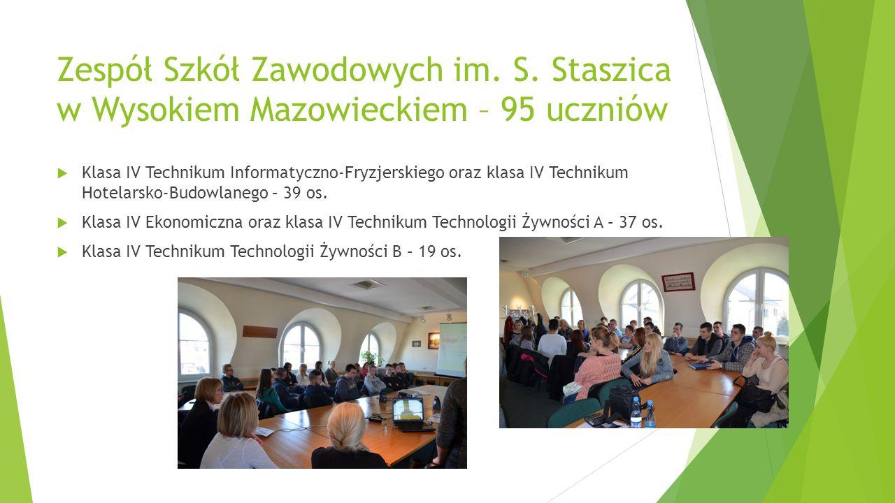 Centrum Kształcenia Zawodowego w Wysokiem Mazowieckiem – 52 uczniów  Klasa IV TR i III Wielozawodowa – 37 os.