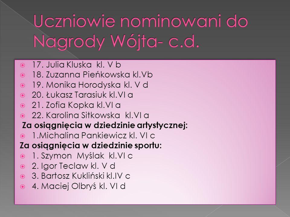 17. Julia Kluska kl. V b  18. Zuzanna Pieńkowska kl.Vb  19. Monika Horodyska kl. V d  20. Łukasz Tarasiuk kl.VI a  21. Zofia Kopka kl.VI a  22.