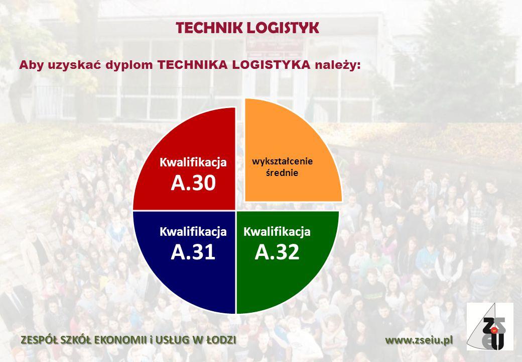Aby uzyskać dyplom TECHNIKA LOGISTYKA należy: ZESPÓŁ SZKÓŁ EKONOMII i USŁUG W ŁODZI www.zseiu.pl wykształcenie średnie Kwalifikacja A.32 Kwalifikacja
