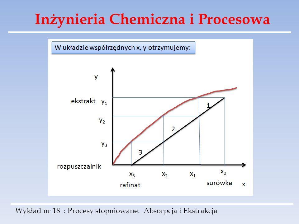Inżynieria Chemiczna i Procesowa Wykład nr 18 : Procesy stopniowane. Absorpcja i Ekstrakcja