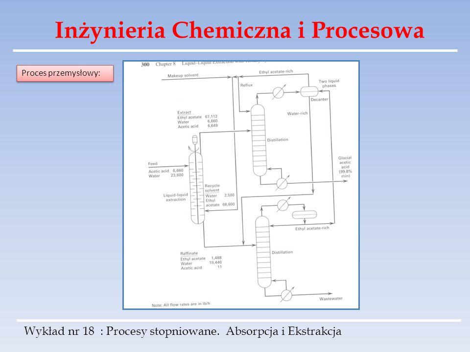 Inżynieria Chemiczna i Procesowa Wykład nr 18 : Procesy stopniowane. Absorpcja i Ekstrakcja Proces przemysłowy: