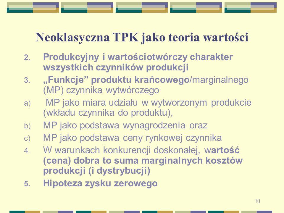"""Neoklasyczna TPK jako teoria wartości 2. Produkcyjny i wartościotwórczy charakter wszystkich czynników produkcji 3. """"Funkcje"""" produktu krańcowego/marg"""