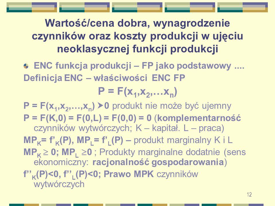 Wartość/cena dobra, wynagrodzenie czynników oraz koszty produkcji w ujęciu neoklasycznej funkcji produkcji ENC funkcja produkcji – FP jako podstawowy.