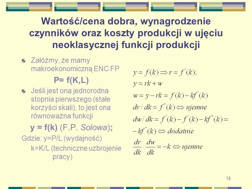 Wartość/cena dobra, wynagrodzenie czynników oraz koszty produkcji w ujęciu neoklasycznej funkcji produkcji Załóżmy, że mamy makroekonomiczną ENC FP P=