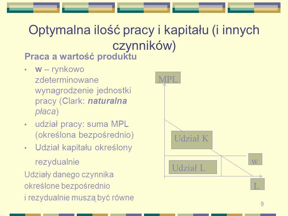Neoklasyczna TPK jako teoria wartości 2.